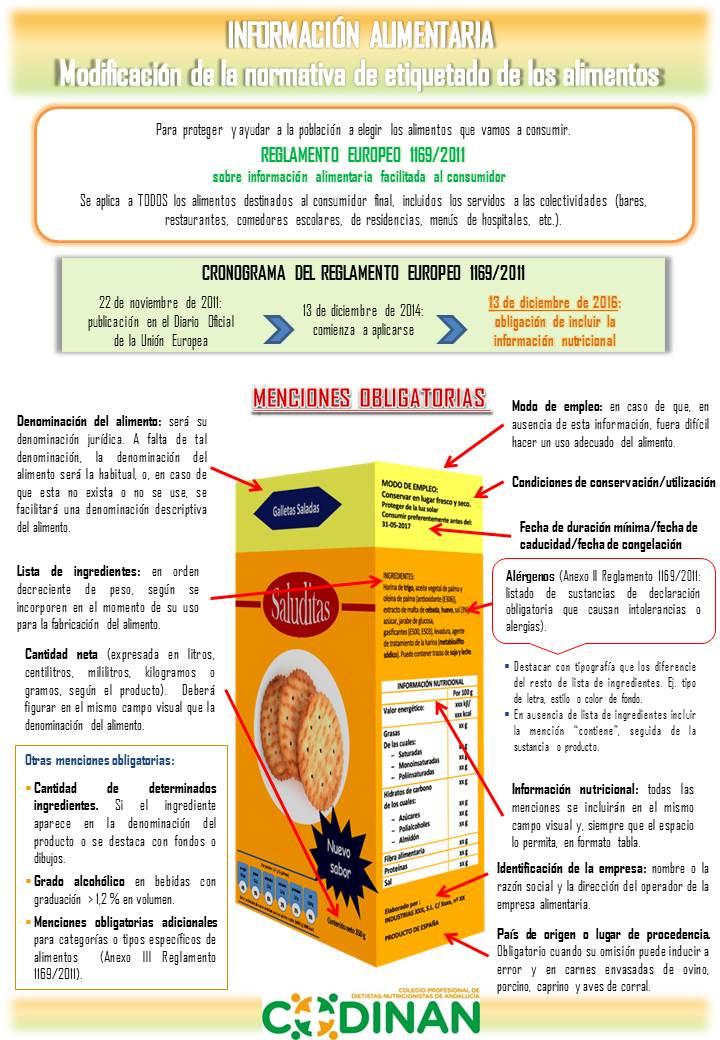 informacion-alimentaria-ct-restauracion-colectiva-codinan-1