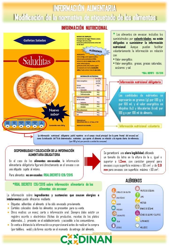 informacion-alimentaria-ct-restauracion-colectiva-codinan-2